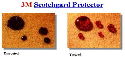 scotchgard protection, fabric guard
